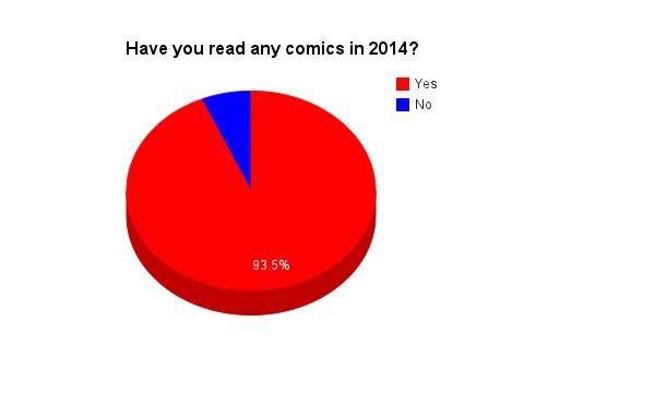 read comics 2014