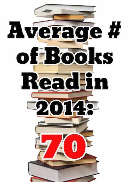 2014 reading habits