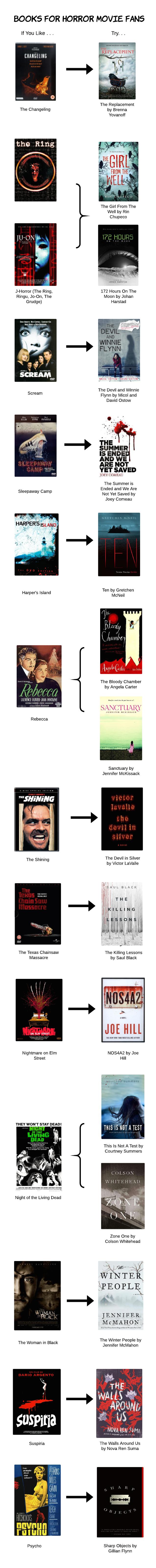 horror film book recs