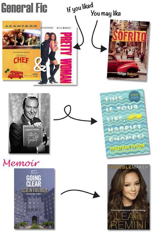 Book Recs based on Pop Culture Movies Fiction & Memoir Theme