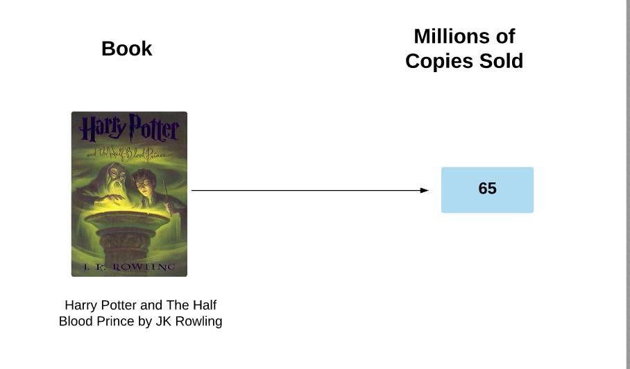 ya bestseller 2