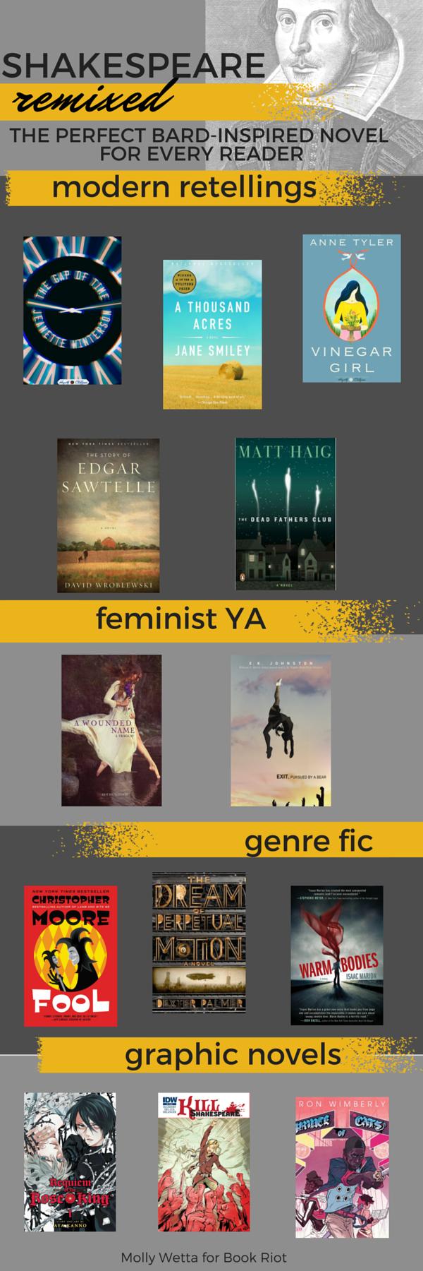 shakespeare-inspired novels