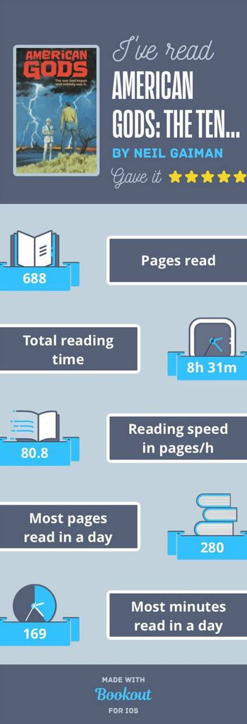 bookout-infographic