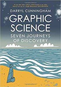 Cover of Graphic Science: Seven Journeys of Discovery