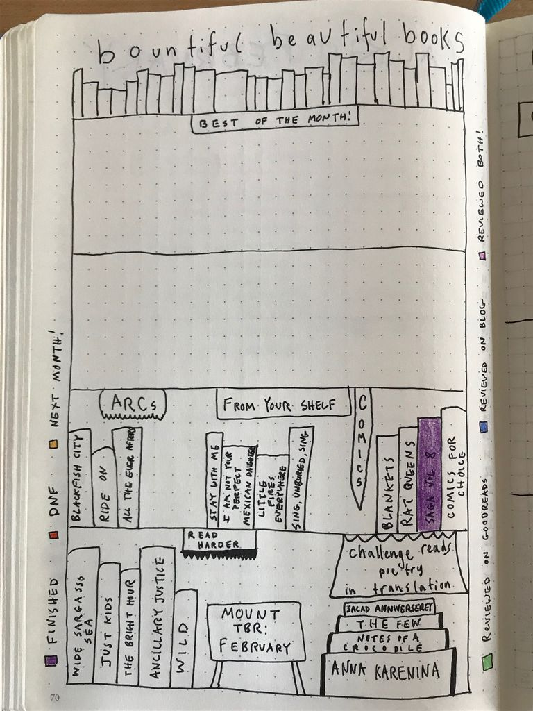 3 Bullet Journal Book Spreads That Have Improved My Reading Life