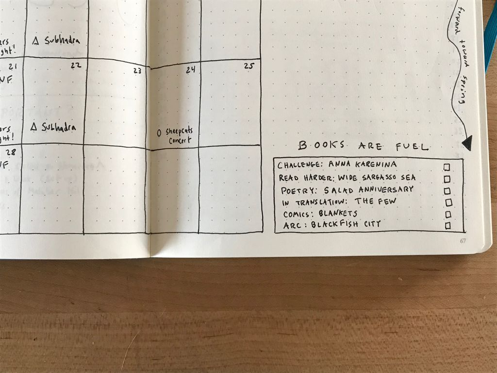 A monthly bullet journal spread showing a book module with the titles of books to be read.