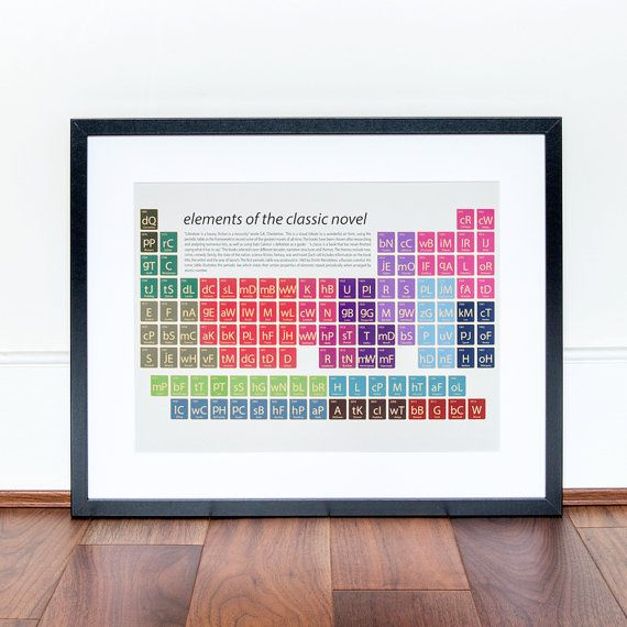 Periodic Table of Classic Books Book Wall Art