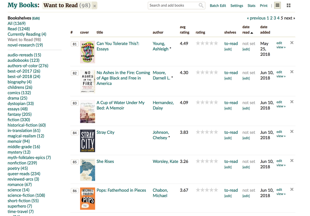 Screenshot of a want-to-read shelf on Goodreads
