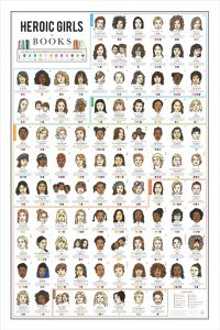 Check Out This Kickstarter: Heroic Girls In Books—A Wall Chart