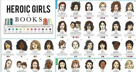 heroic girls in books feature