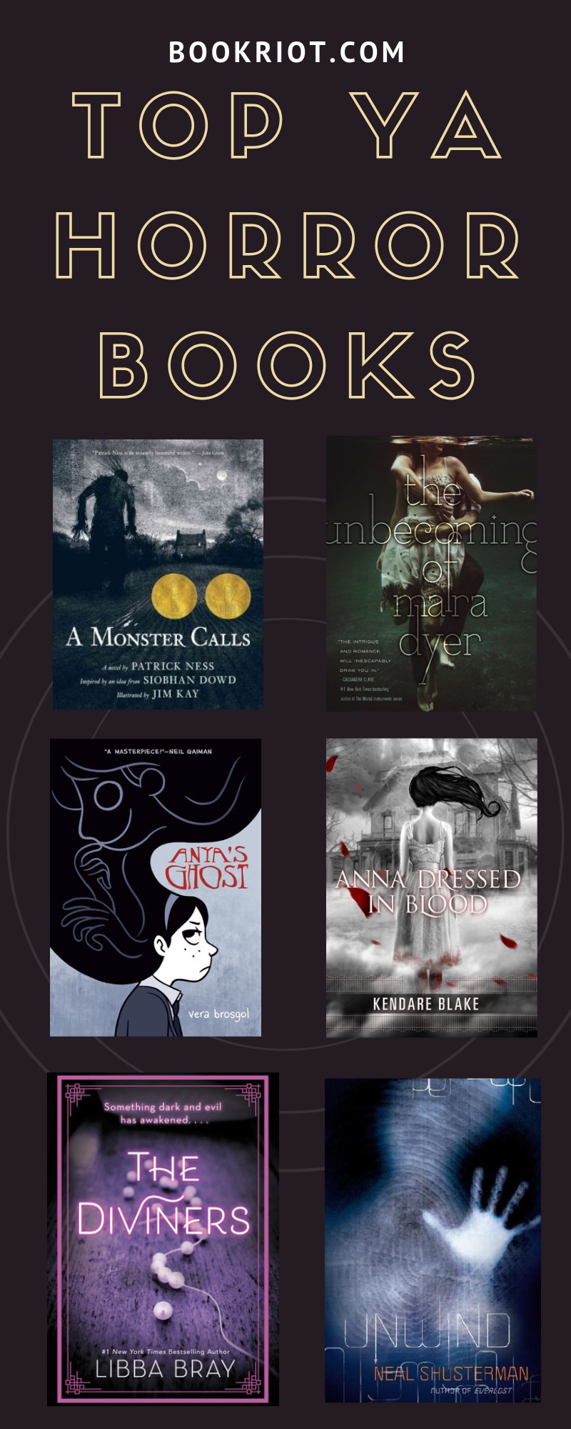 These are the top YA horror books according to Goodreads users. horror books | scary books | ya books | ya horror books | YA book lists | book lists | goodreads lists | top horror books | top ya horror | top books on goodreads | popular books on goodreads