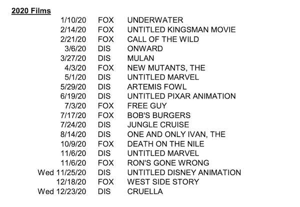 New Marvel Movies Coming Out in 2020