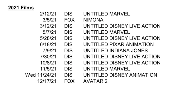 New Marvel Movies Coming Out in 2021