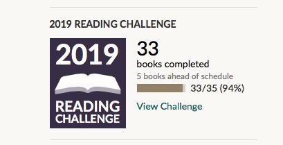 Screenshot of the Goodreads yearly challenge sidebar box