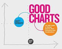 https://www.amazon.com/Good-Charts-Smarter-Persuasive-Visualizations-ebook/dp/B01BO6QM9Q