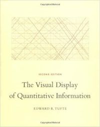 https://www.amazon.com/Visual-Display-Quantitative-Information-dp-1930824130/dp/1930824130/ref=mt_other?_encoding=UTF8&me=&qid=
