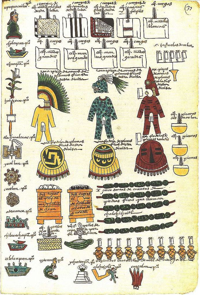 https://en.wikipedia.org/wiki/Codex#/media/File:Codex_Mendoza_folio_37r.jpg