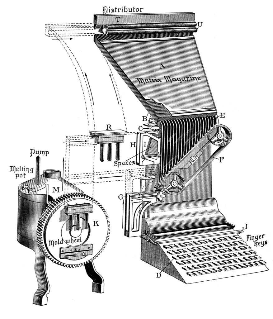 https://en.wikipedia.org/wiki/Linotype_machine#/media/File:De_Vinne_1904_-_Linotype_machine_diagram.png