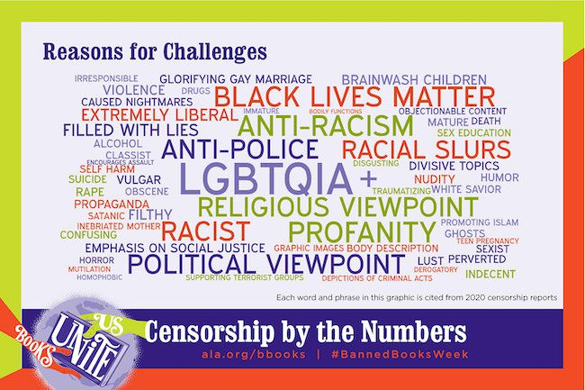 Censorship by the Numbers graphic