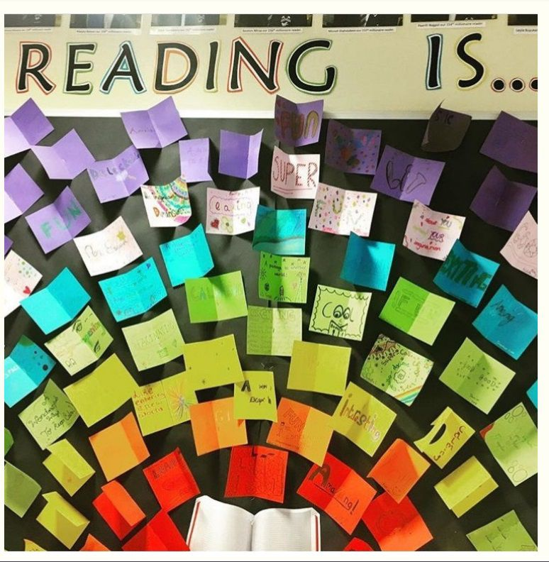 Reading Is Display
