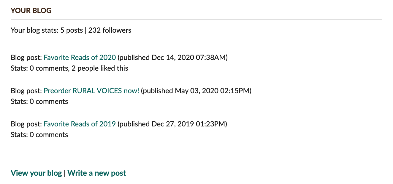 screenshot of blog posts on Author Dashboard panel