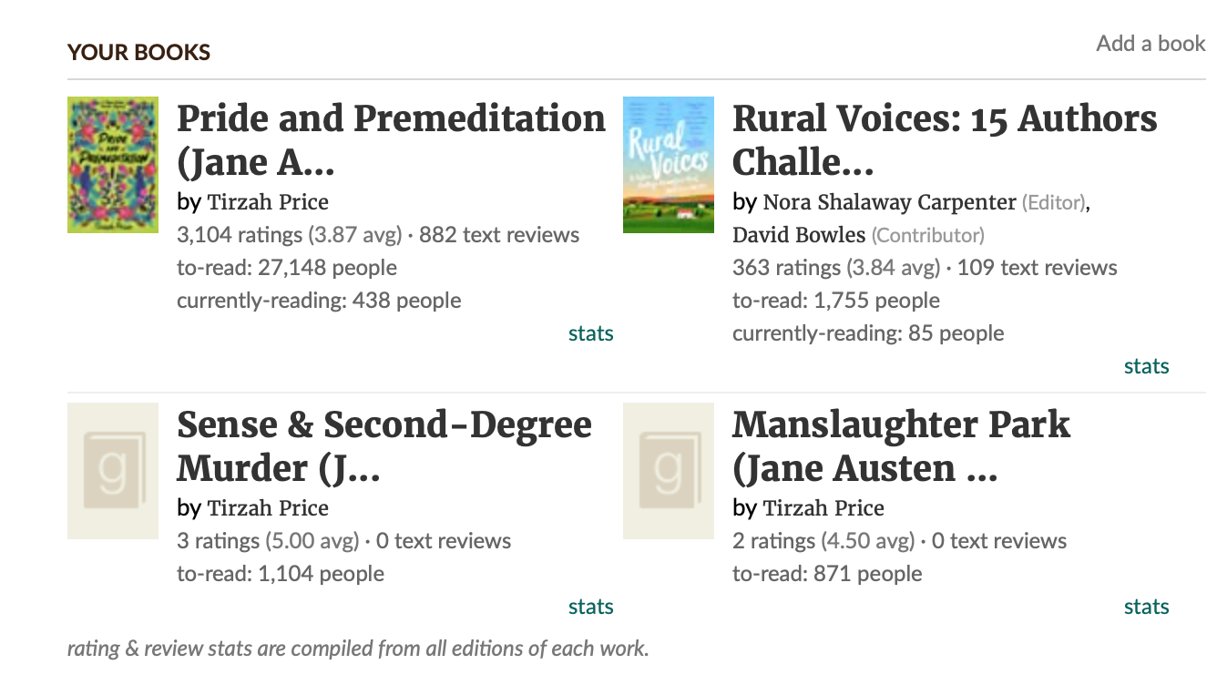 screenshot of Tirzah Price's books on Goodreads Author Dashboard