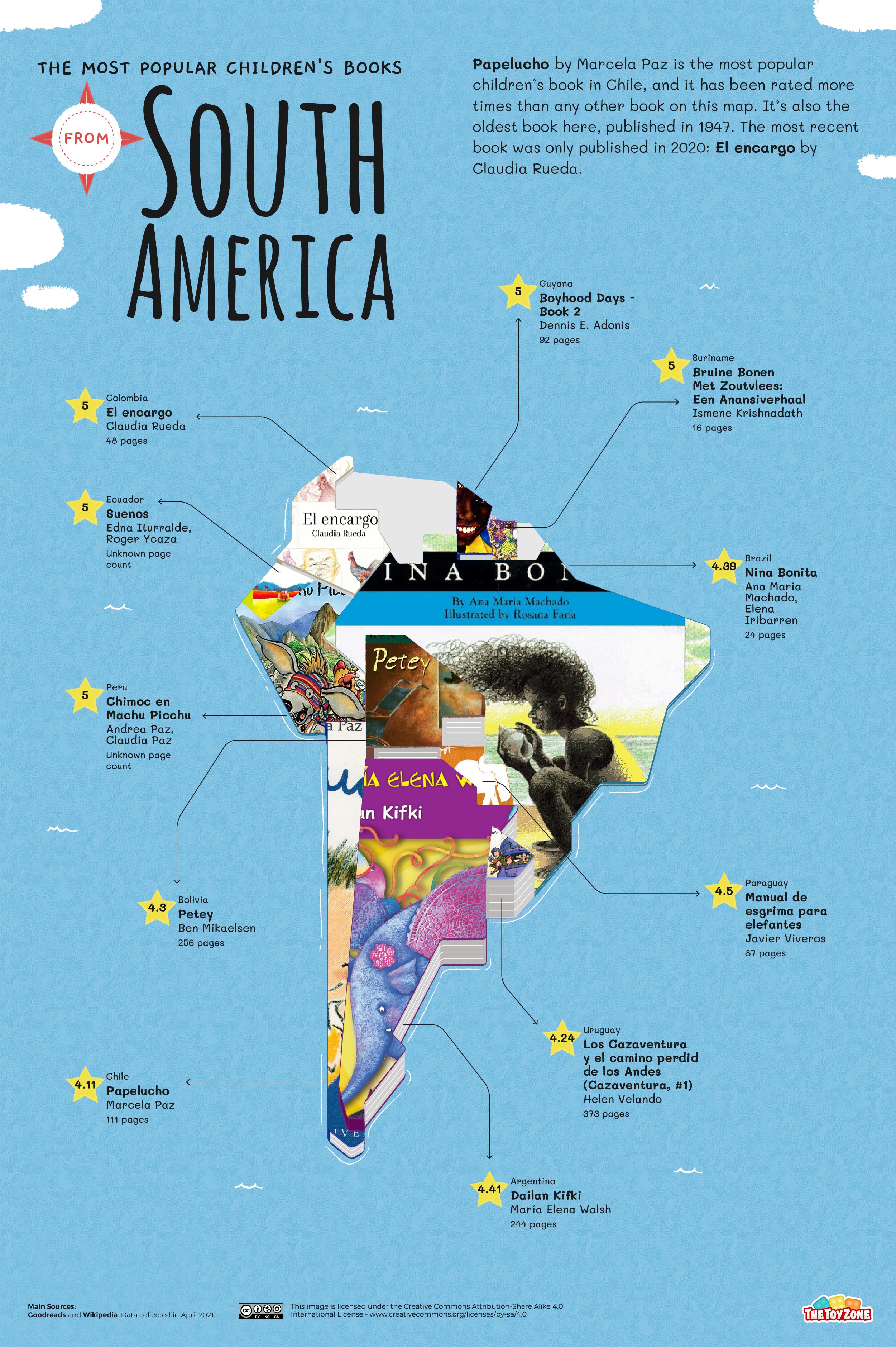 Most popular children's books in South America map