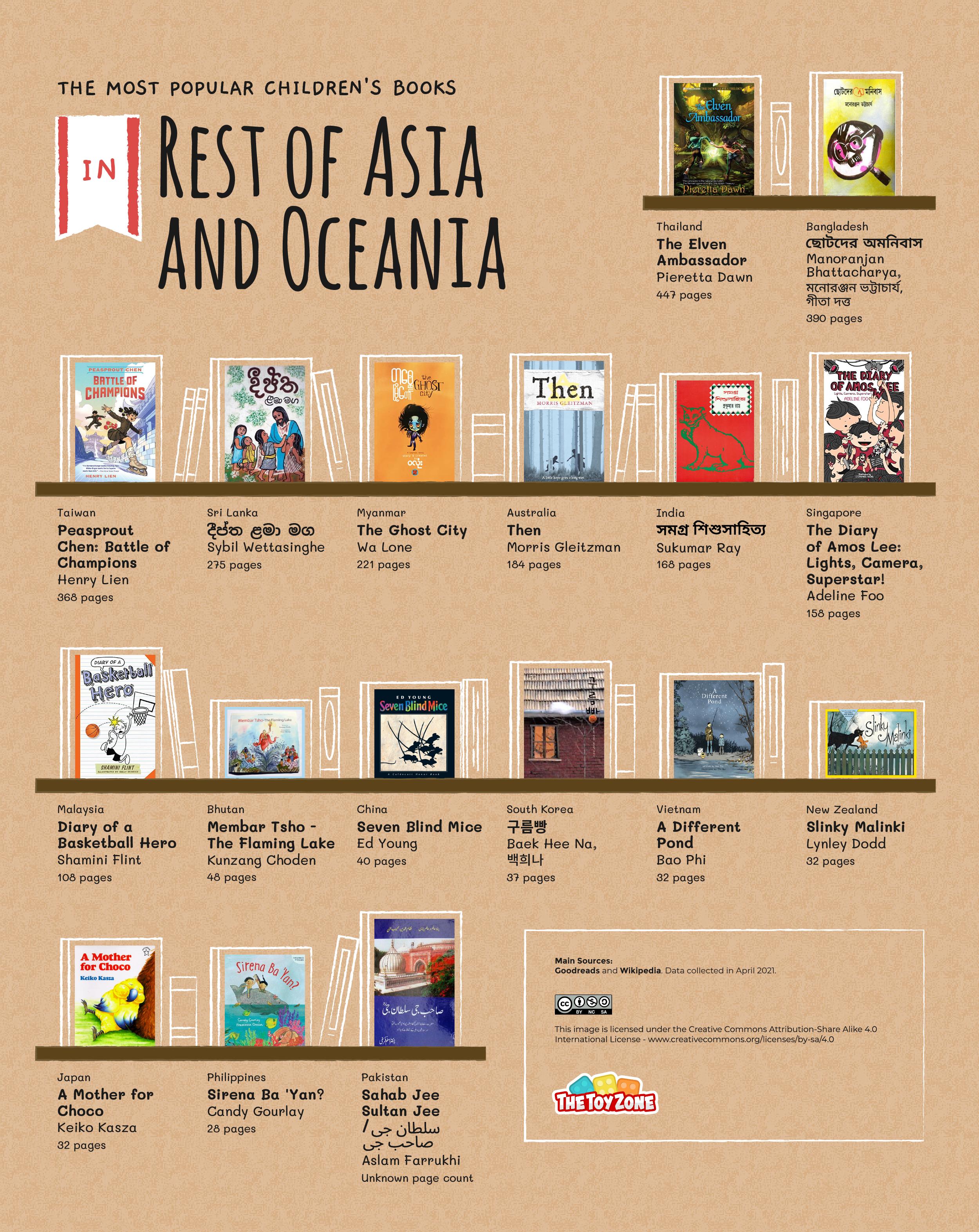 Most popular children's books in Asian and Oceania bookshelf graphic