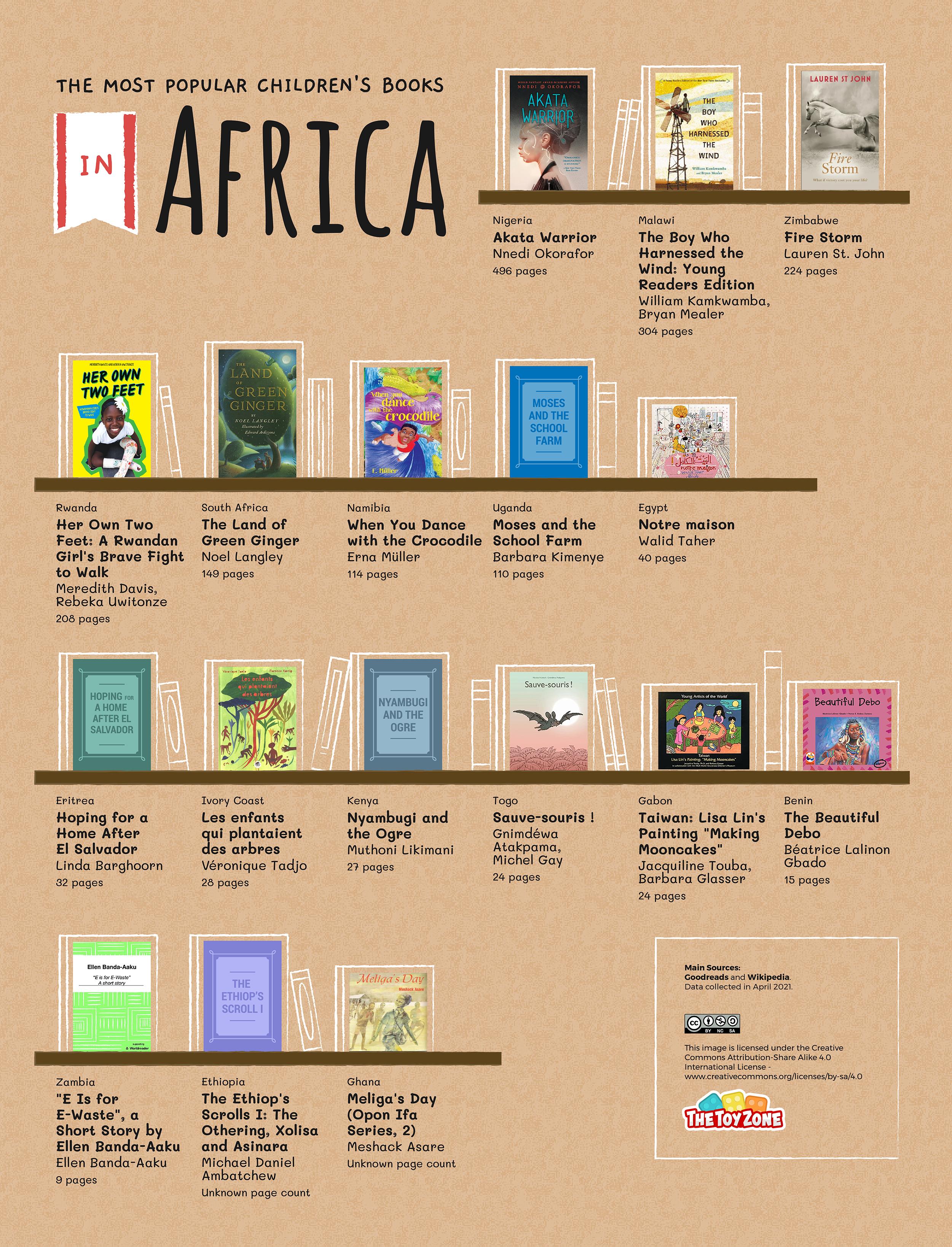 Most popular children's book in Africa bookshelf graphic
