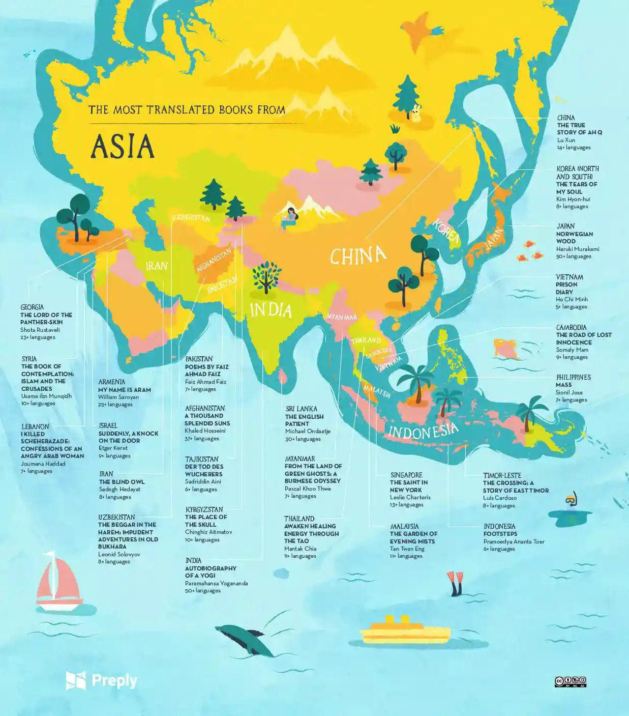 Most translated books from Asia map