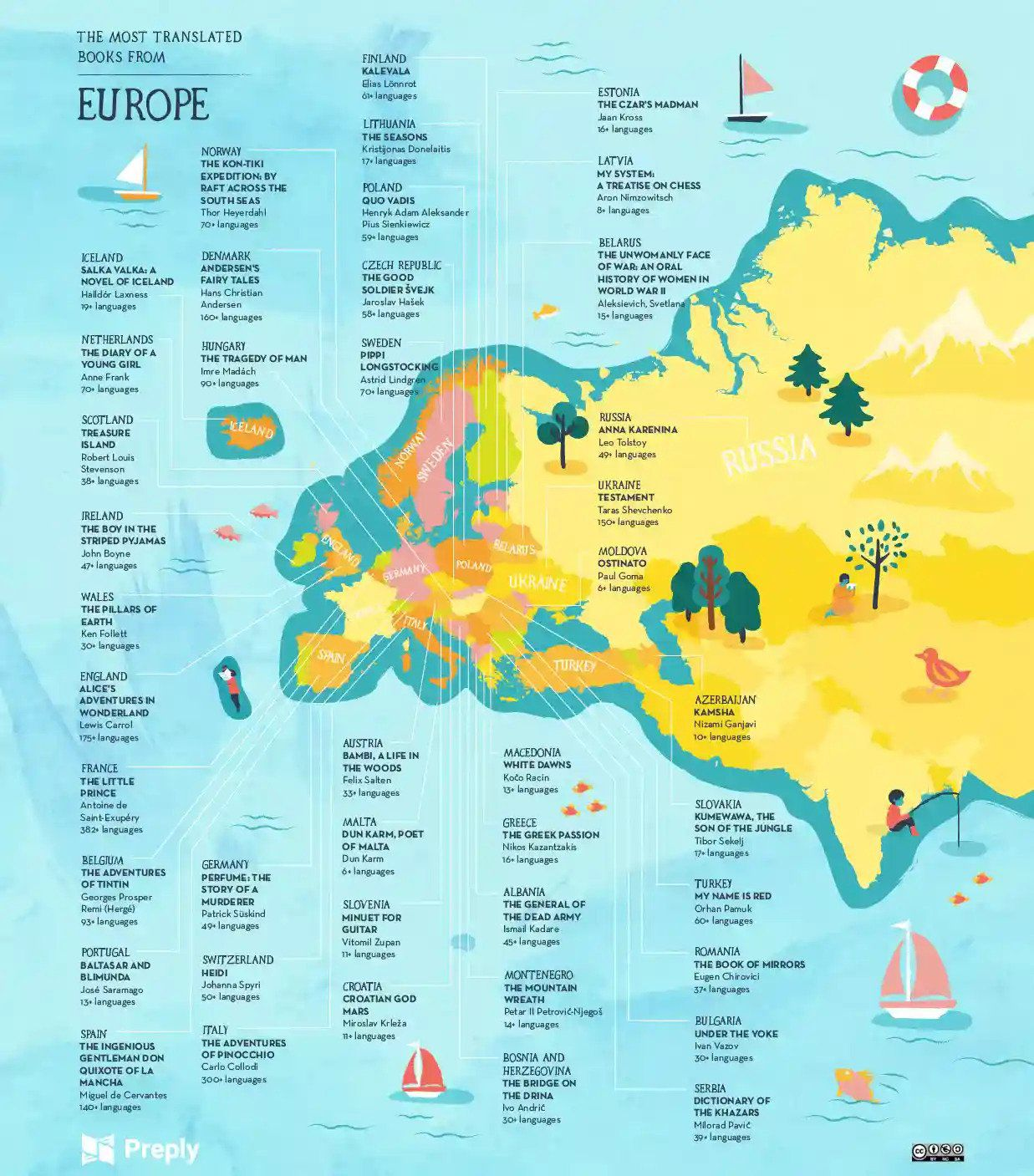 Most translated books in Europe map