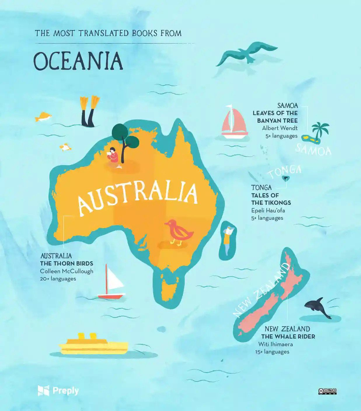 The Most Translated Books From Oceania map