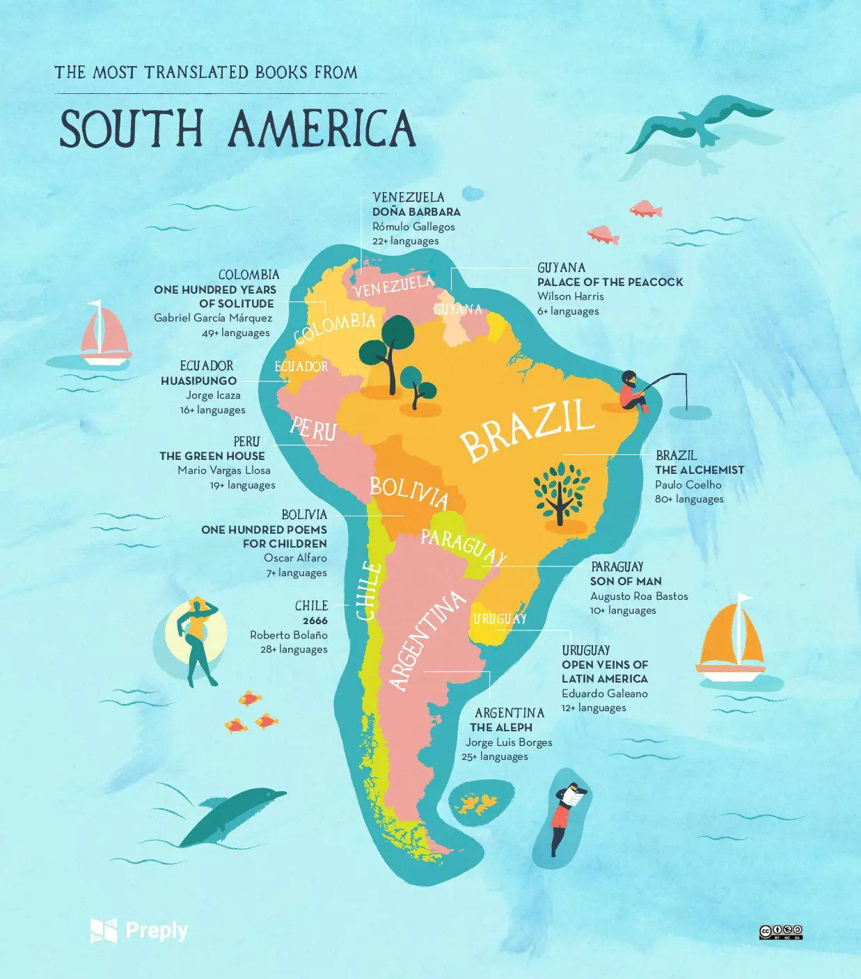 The most translated books from South America map
