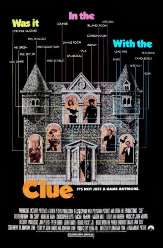 movie poster for clue, featuring an illustration of a grand house, with all the characters standing in the windows