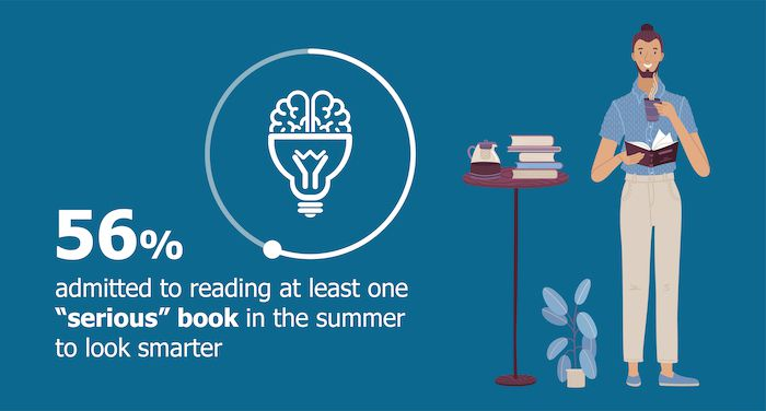 graphic showing that 56% of American readers pick a serious book in the summer to seem smarter