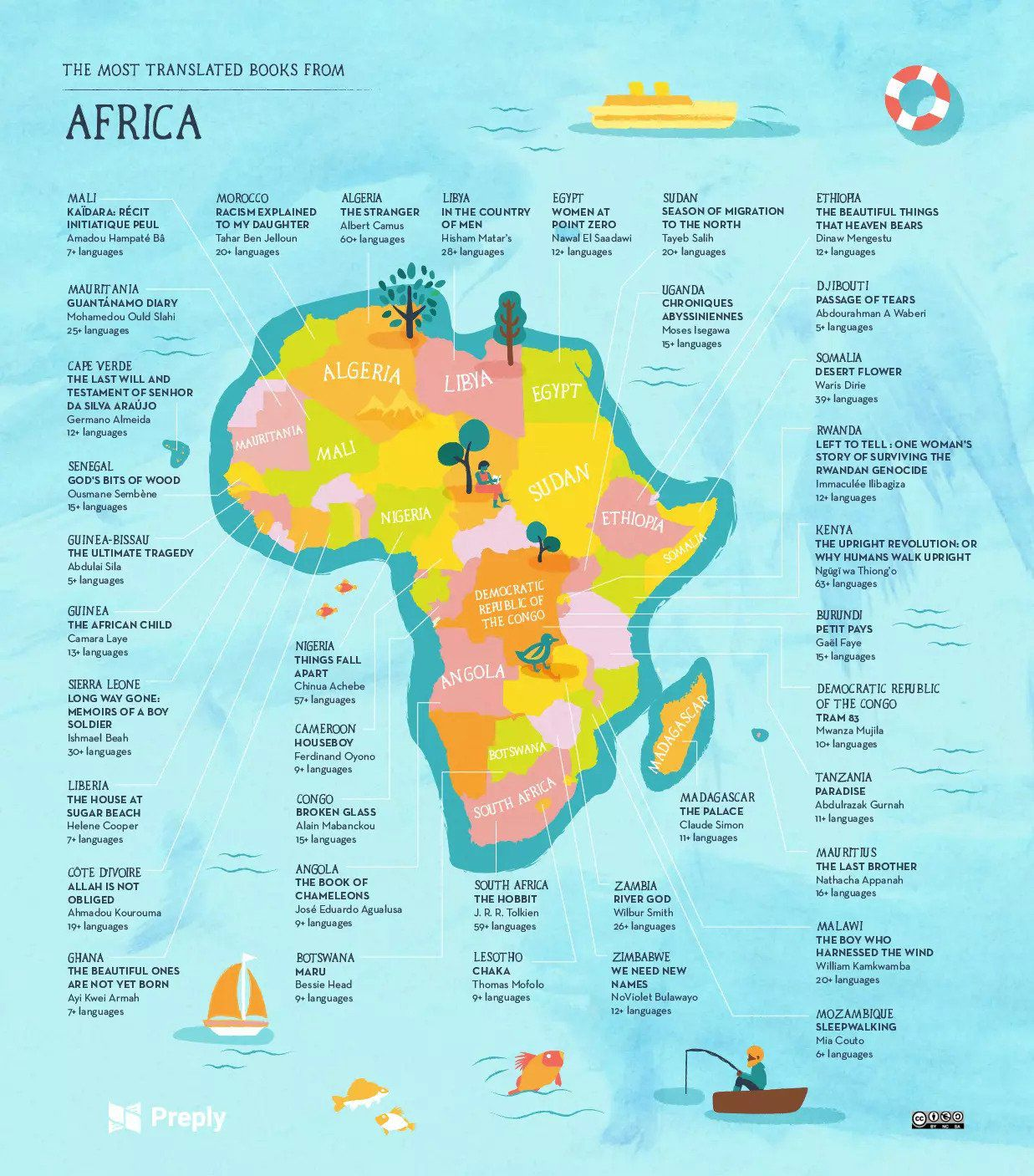 most translated books from Africa map